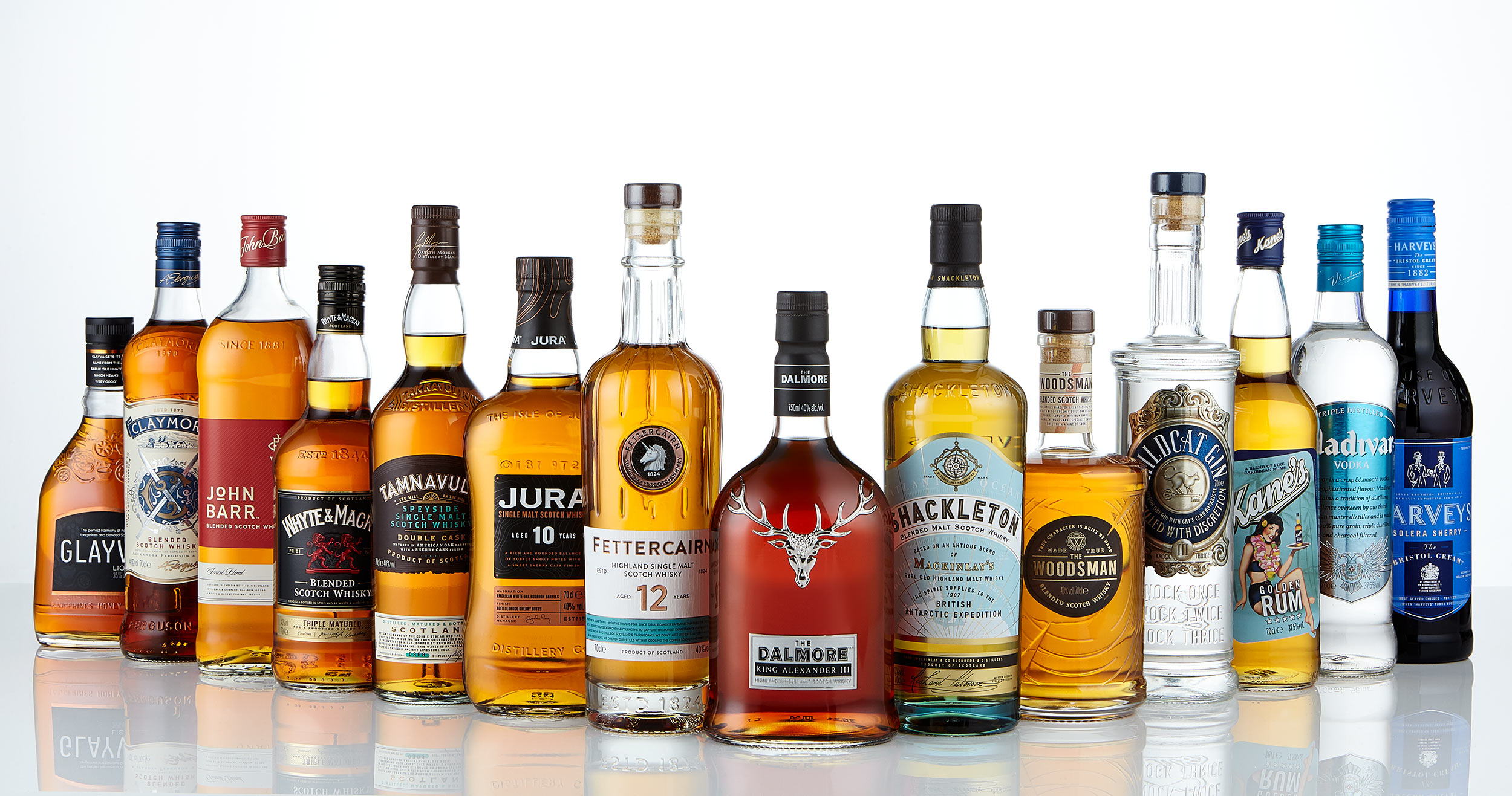 Whyte and Mackay product range